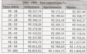 Tabela de preço CNU